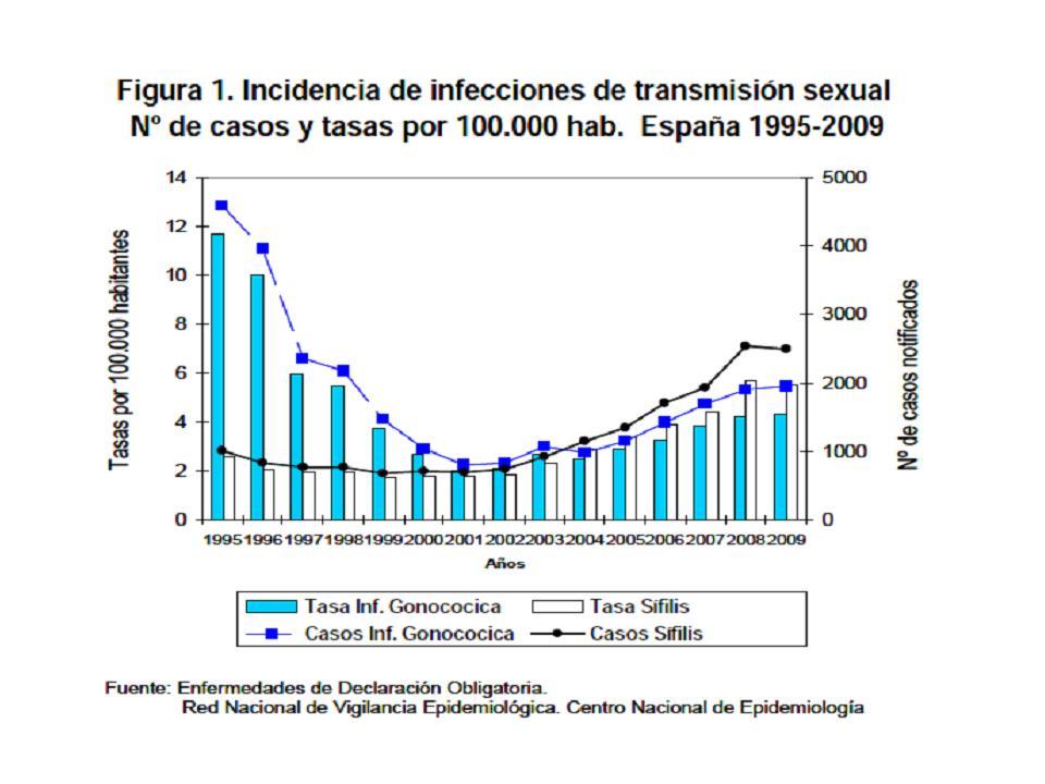 porcentaje ets prostitutas sinónimos de cita